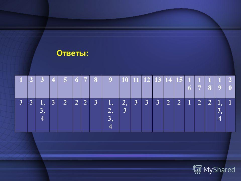 Ответы: 1234567891011121314151616 1717 1818 1919 2020 331, 3, 4 322231, 2, 3, 4 2, 3 333221221, 3, 4 1