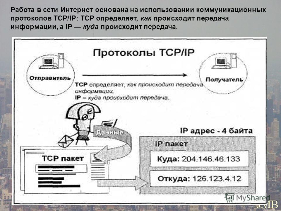 Работа в сети Интернет основана на использовании коммуникационных протоколов TCP/IP: TCP определяет, как происходит передача информации, a IP куда происходит передача.