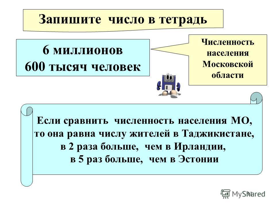 11 6 миллионов 600 тысяч человек Численность населения Московской области Запишите число в тетрадь Если сравнить численность населения МО, то она равна числу жителей в Таджикистане, в 2 раза больше, чем в Ирландии, в 5 раз больше, чем в Эстонии