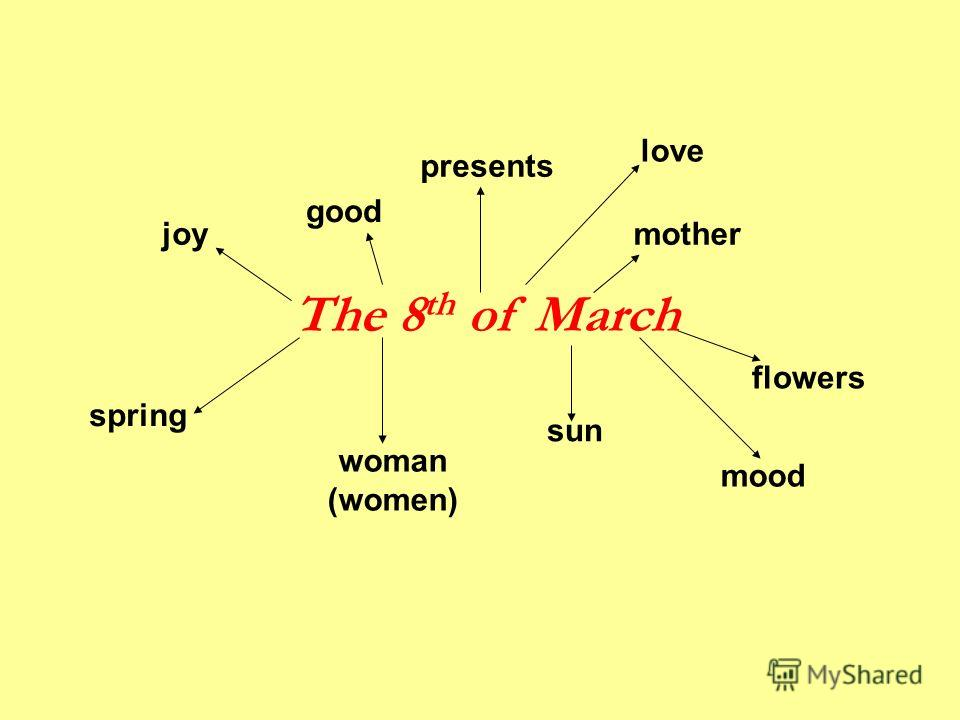 The 8 th of March spring woman (women) sun flowers presents motherjoy good mood love