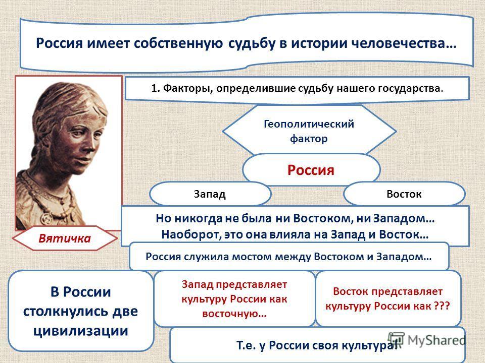 Россия имеет собственную судьбу в истории человечества… 1. Факторы, определившие судьбу нашего государства. Геополитический фактор Россия ЗападВосток Но никогда не была ни Востоком, ни Западом… Наоборот, это она влияла на Запад и Восток… Россия служи
