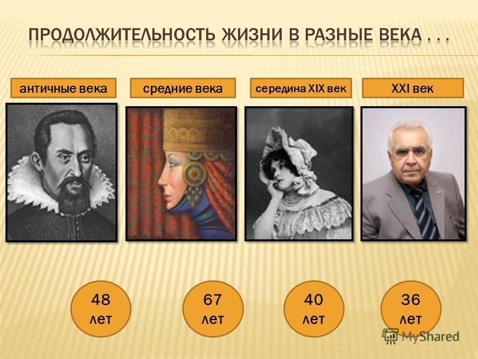 античные века середина XIX век средние векаXXI век 36 лет 40 лет 48 лет 67 лет