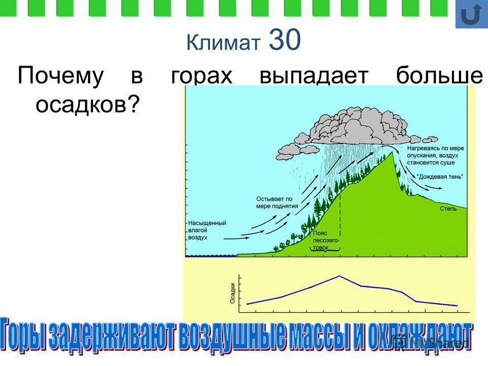 Климат 30 Почему в горах выпадает больше осадков?
