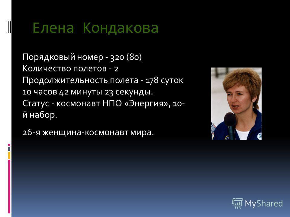 Елена Кондакова Порядковый номер - 320 (80) Количество полетов - 2 Продолжительность полета - 178 суток 10 часов 42 минуты 23 секунды. Статус - космонавт НПО «Энергия», 10- й набор. 26-я женщина-космонавт мира.