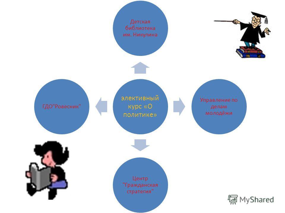элективный курс «О политике» Детская библиотека им. Никулина Управление по делам молодёжи Центр Гражданская стратегия ГДОРовесник