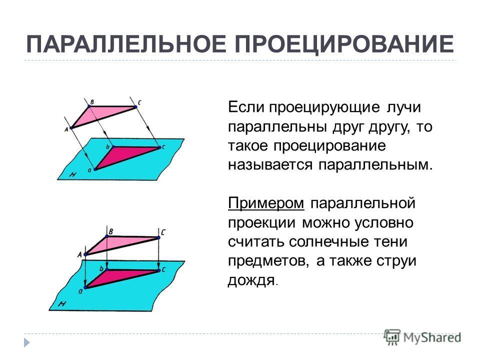 ПАРАЛЛЕЛЬНОЕ ПРОЕЦИРОВАНИЕ Если проецирующие лучи параллельны друг другу, то такое проецирование называется параллельным. Примером параллельной проекции можно условно считать солнечные тени предметов, а также струи дождя.