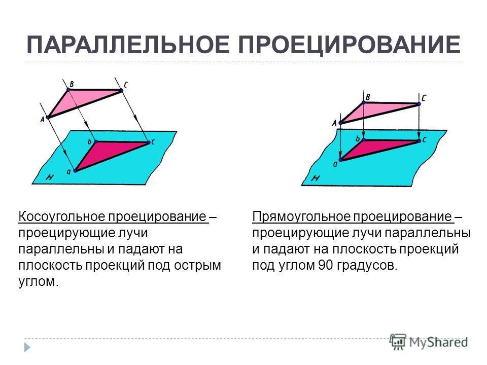 ПАРАЛЛЕЛЬНОЕ ПРОЕЦИРОВАНИЕ Косоугольное проецирование – проецирующие лучи параллельны и падают на плоскость проекций под острым углом. Прямоугольное проецирование – проецирующие лучи параллельны и падают на плоскость проекций под углом 90 градусов.
