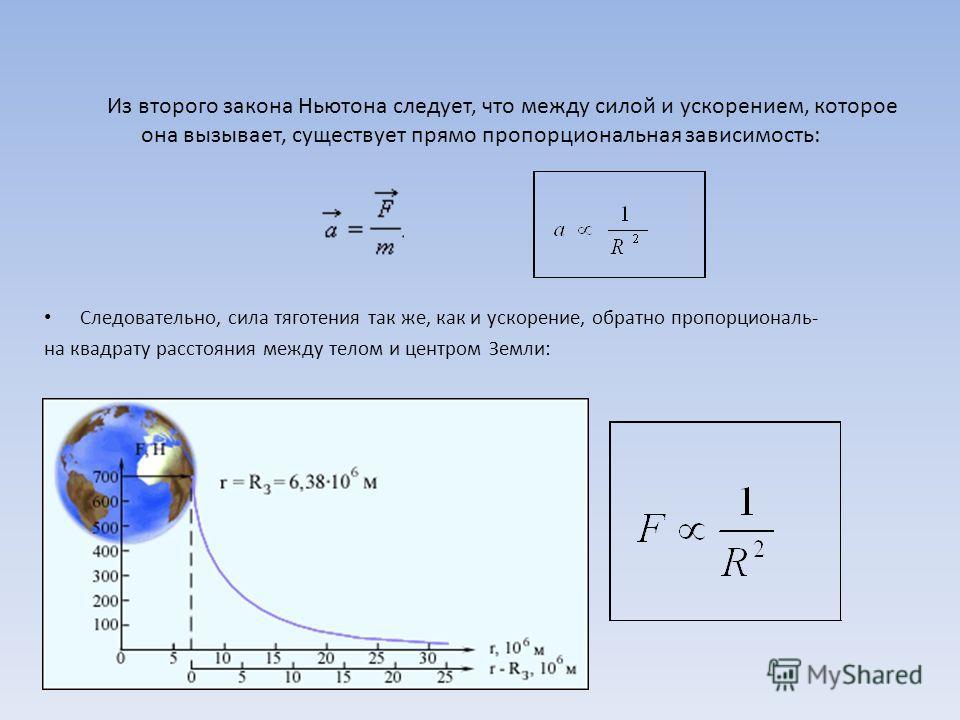 Из второго закона Ньютона следует, что между силой и ускорением, которое она вызывает, существует прямо пропорциональная зависимость: Следовательно, сила тяготения так же, как и ускорение, обратно пропорциональ- на квадрату расстояния между телом и ц