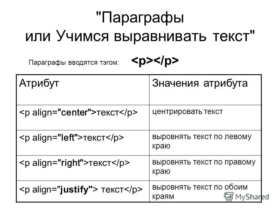 Параграфы или Учимся выравнивать текст АтрибутЗначения атрибута текст центрировать текст текст выровнять текст по левому краю текст выровнять текст по правому краю текст выровнять текст по обоим краям Параграфы вводятся тэгом: