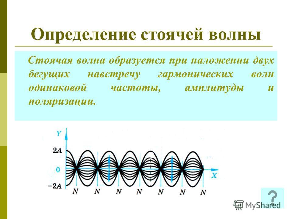 Образование стоячих волн Посмотрите на рисунок, который представляет последовательность фаз движения волн во времени (время течет сверху вниз). Синяя волна движется вправо, зеленая влево, красная волна является суммирующей и показывает, что происходи