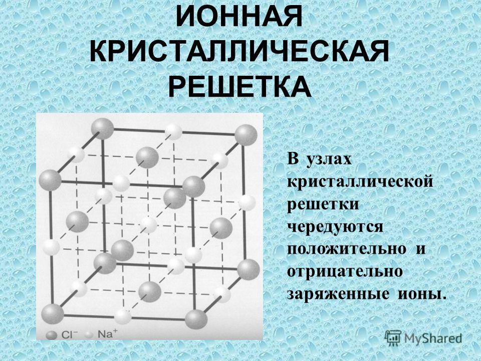 ИОННАЯ КРИСТАЛЛИЧЕСКАЯ РЕШЕТКА В узлах кристаллической решетки чередуются положительно и отрицательно заряженные ионы.