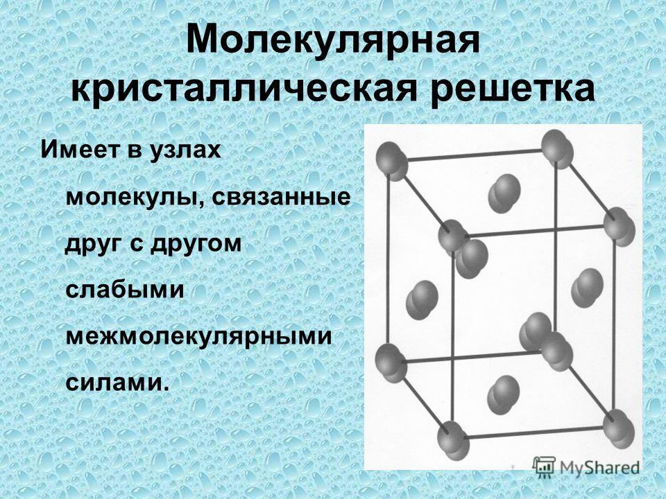 Молекулярная кристаллическая решетка Имеет в узлах молекулы, связанные друг с другом слабыми межмолекулярными силами.