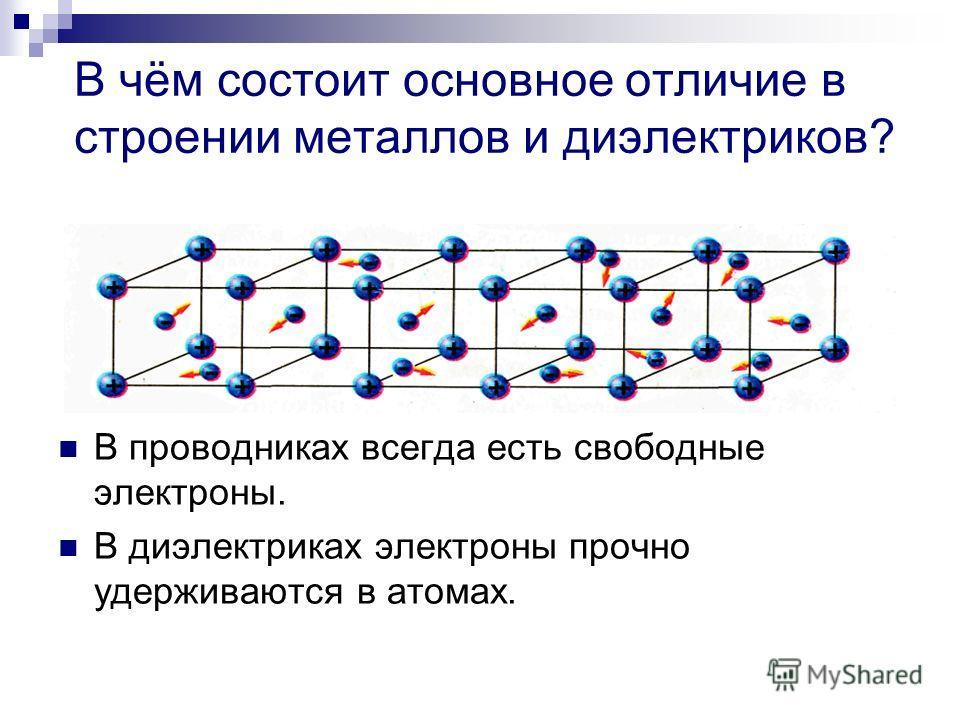 В чём состоит основное отличие в строении металлов и диэлектриков? В проводниках всегда есть свободные электроны. В диэлектриках электроны прочно удерживаются в атомах.