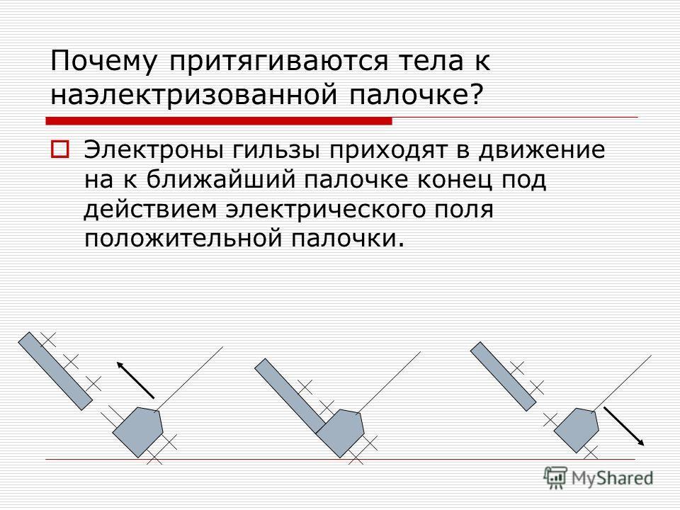 Почему притягиваются тела к наэлектризованной палочке? Электроны гильзы приходят в движение на к ближайший палочке конец под действием электрического поля положительной палочки.