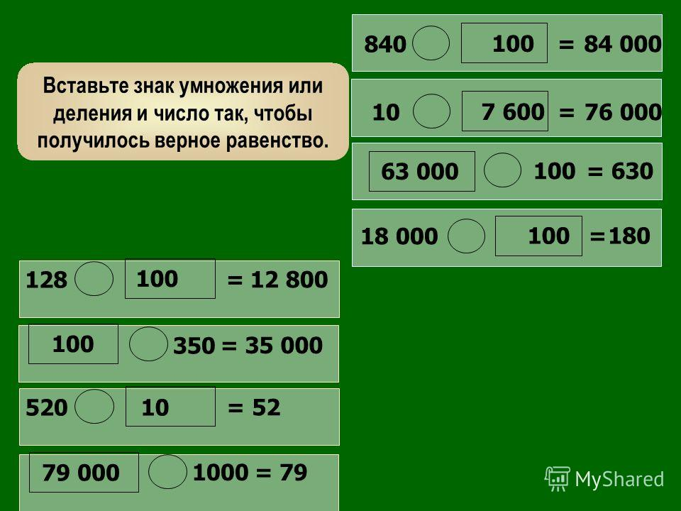 128 =12 800 100 350 = 35 000 100 1000= 79 79 000 520 = 52 10 840 =84 000 100 10 =76 000 7 600 100= 630 63 000 18 000 =180 100 Вставьте знак умножения или деления и число так, чтобы получилось верное равенство.