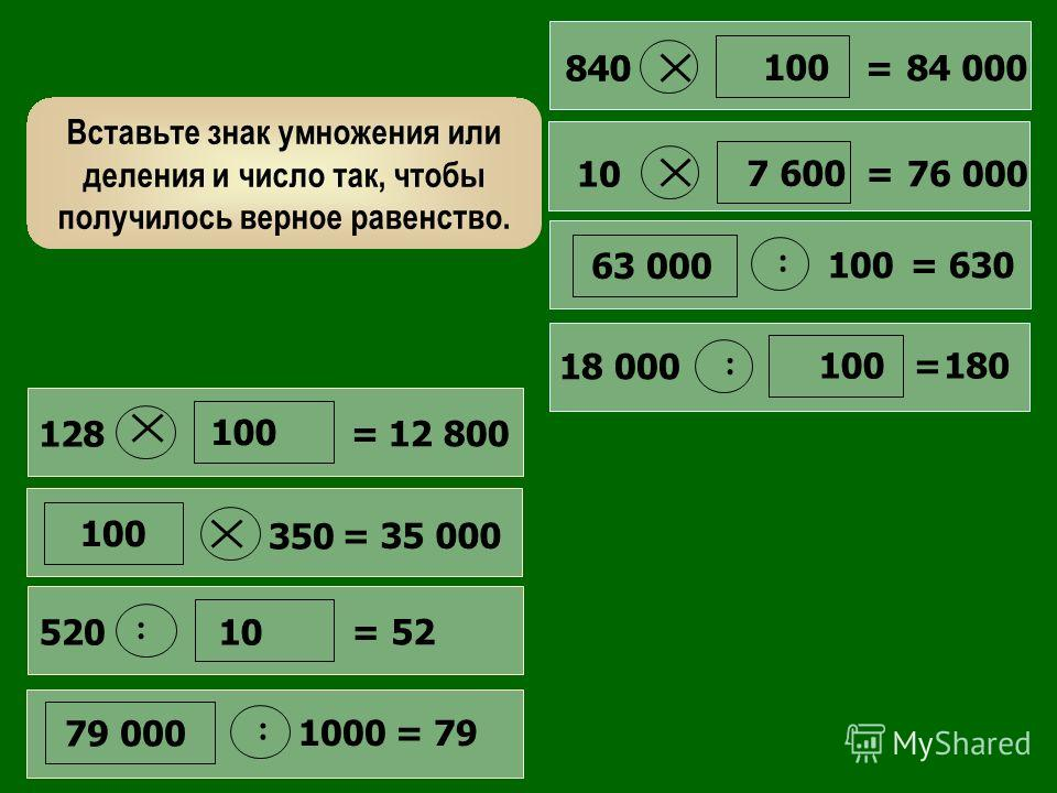 128 =12 800 100 350 = 35 000 100 1000= 79 : 79 000 520 = 52 : 10 840 =84 000 100 10 =76 000 7 600 100= 630 : 63 000 18 000 =180 : 100 Вставьте знак умножения или деления и число так, чтобы получилось верное равенство.