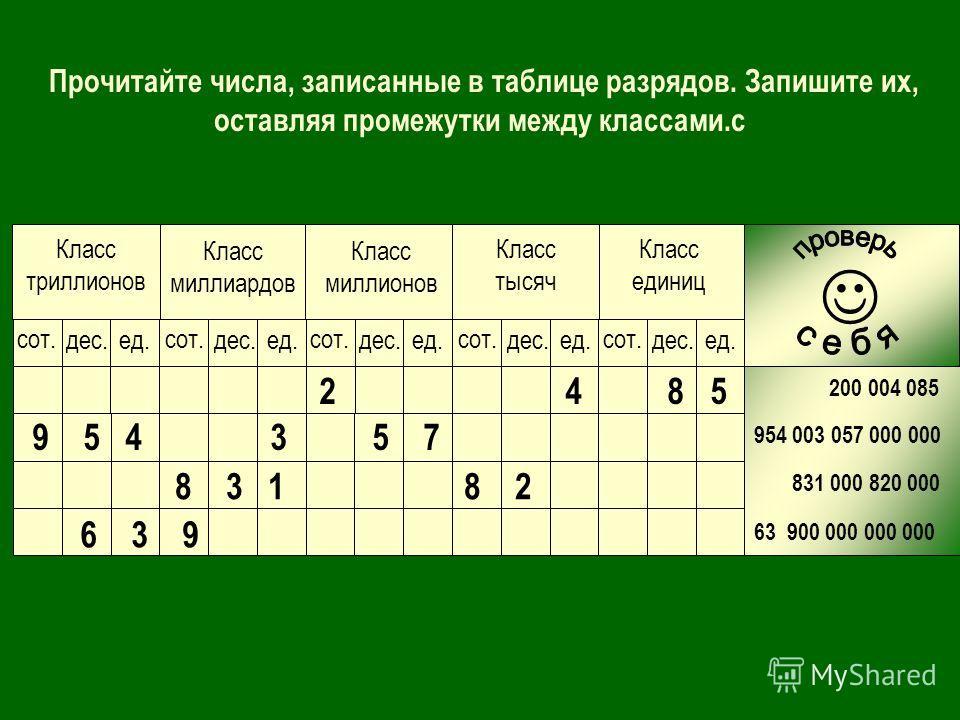Прочитайте числа, записанные в таблице разрядов. Запишите их, оставляя промежутки между классами.c 200 004 085 954 003 057 000 000 831 000 820 000 63 900 000 000 000