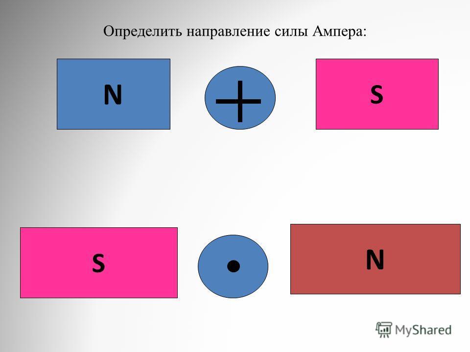 Определить направление силы Ампера: N S N S