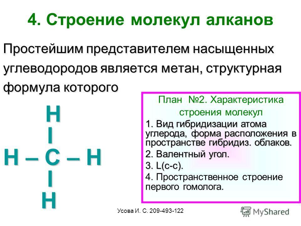 Усова И. С. 209-493-122 Простейшим представителем насыщенных углеводородов является метан, структурная формула которого H I H – C – H I H H I H – C – H I H 4. Строение молекул алканов План 2. Характеристика строения молекул 1. Вид гибридизации атома