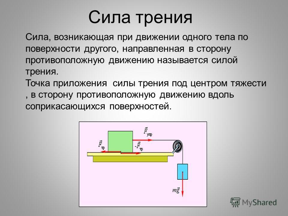 Сила трения Сила, возникающая при движении одного тела по поверхности другого, направленная в сторону противоположную движению называется силой трения. Точка приложения силы трения под центром тяжести, в сторону противоположную движению вдоль соприка