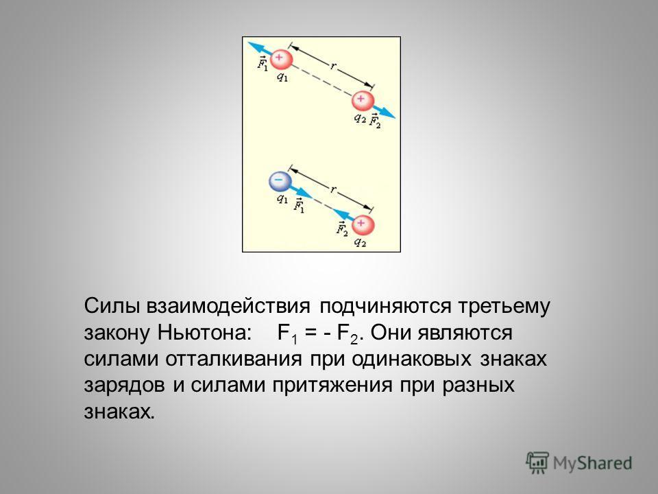 Силы взаимодействия подчиняются третьему закону Ньютона: F 1 = - F 2. Они являются силами отталкивания при одинаковых знаках зарядов и силами притяжения при разных знаках.