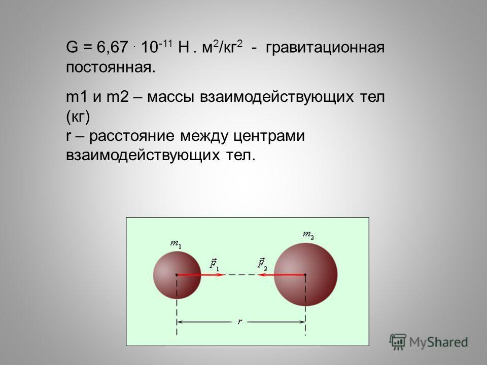 G = 6,67. 10 -11 Н. м 2 /кг 2 - гравитационная постоянная. m1 и m2 – массы взаимодействующих тел (кг) r – расстояние между центрами взаимодействующих тел.