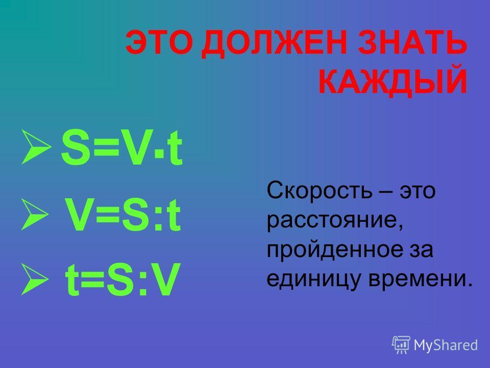 ЭТО ДОЛЖЕН ЗНАТЬ КАЖДЫЙ S=V t V=S:t t=S:V Скорость – это расстояние, пройденное за единицу времени.