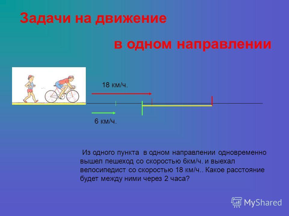 Задачи на движение в одном направлении Из одного пункта в одном направлении одновременно вышел пешеход со скоростью 6км/ч. и выехал велосипедист со скоростью 18 км/ч.. Какое расстояние будет между ними через 2 часа? 18 км/ч. 6 км/ч.