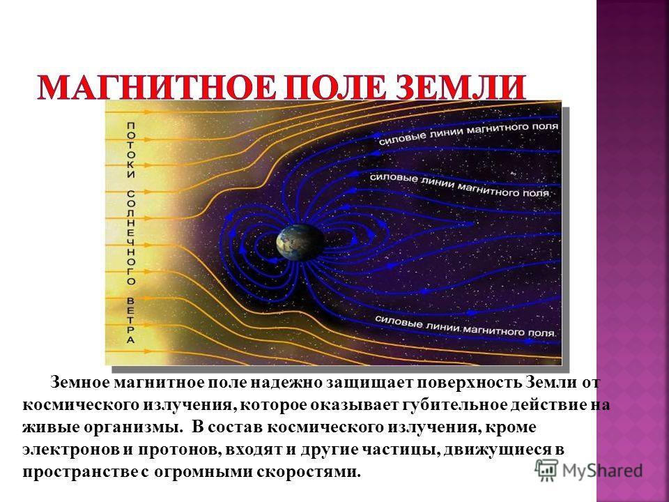 Земное магнитное поле надежно защищает поверхность Земли от космического излучения, которое оказывает губительное действие на живые организмы. В состав космического излучения, кроме электронов и протонов, входят и другие частицы, движущиеся в простра