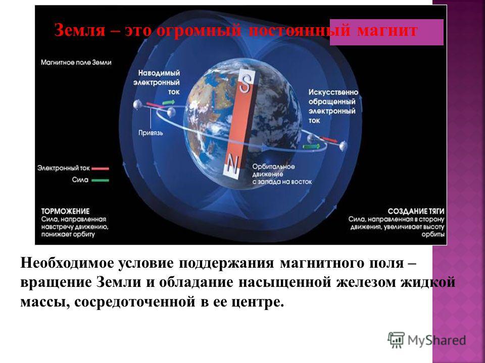 Необходимое условие поддержания магнитного поля – вращение Земли и обладание насыщенной железом жидкой массы, сосредоточенной в ее центре. Земля – это огромный постоянный магнит