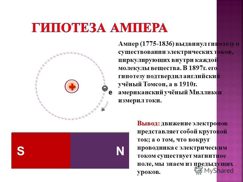 ++ е - SN Вывод: Вывод: движение электронов представляет собой круговой ток; а о том, что вокруг проводника с электрическим током существует магнитное поле, мы знаем из предыдущих уроков. Ампер (1775-1836) выдвинул гипотезу о существовании электричес
