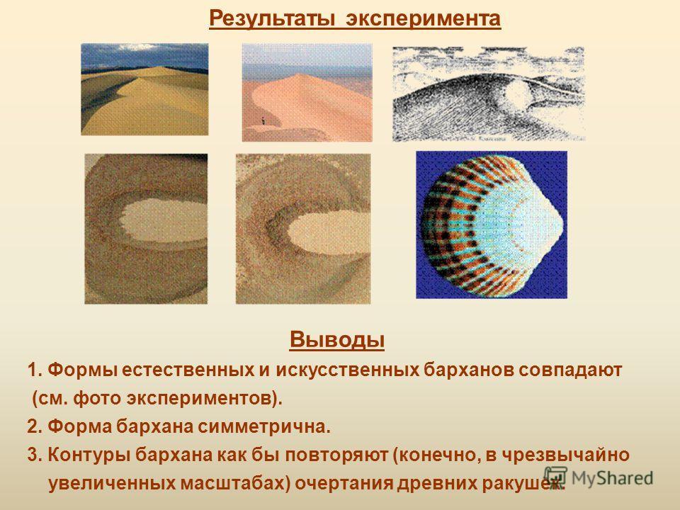 Результаты эксперимента Выводы 1. Формы естественных и искусственных барханов совпадают (см. фото экспериментов). 2. Форма бархана симметрична. 3. Контуры бархана как бы повторяют (конечно, в чрезвычайно увеличенных масштабах) очертания древних ракуш