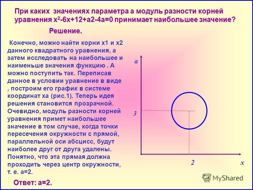 При каких значениях параметра а модуль разности корней уравнения x 2 -6x+12+a2-4a=0 принимает наибольшее значение? Решение. Конечно, можно найти корни х1 и х2 данного квадратного уравнения, а затем исследовать на наибольшее и наименьше значения функц