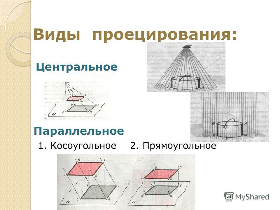 Центральное Виды проецирования: Параллельное 1. Косоугольное 2. Прямоугольное