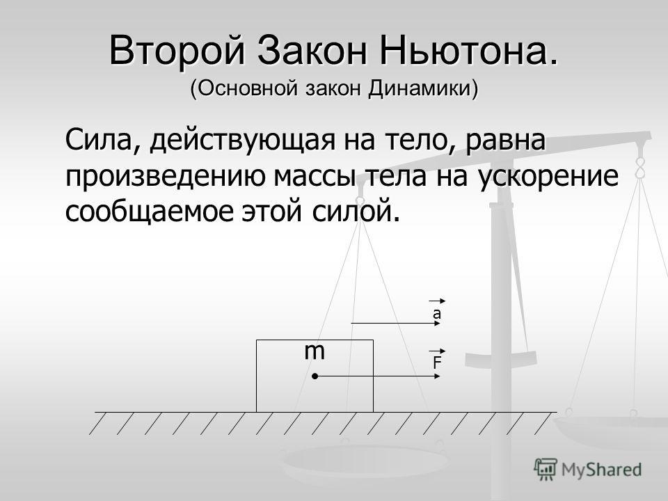 Второй Закон Ньютона. (Основной закон Динамики) Сила, действующая на тело, равна произведению массы тела на ускорение сообщаемое этой силой. m F a