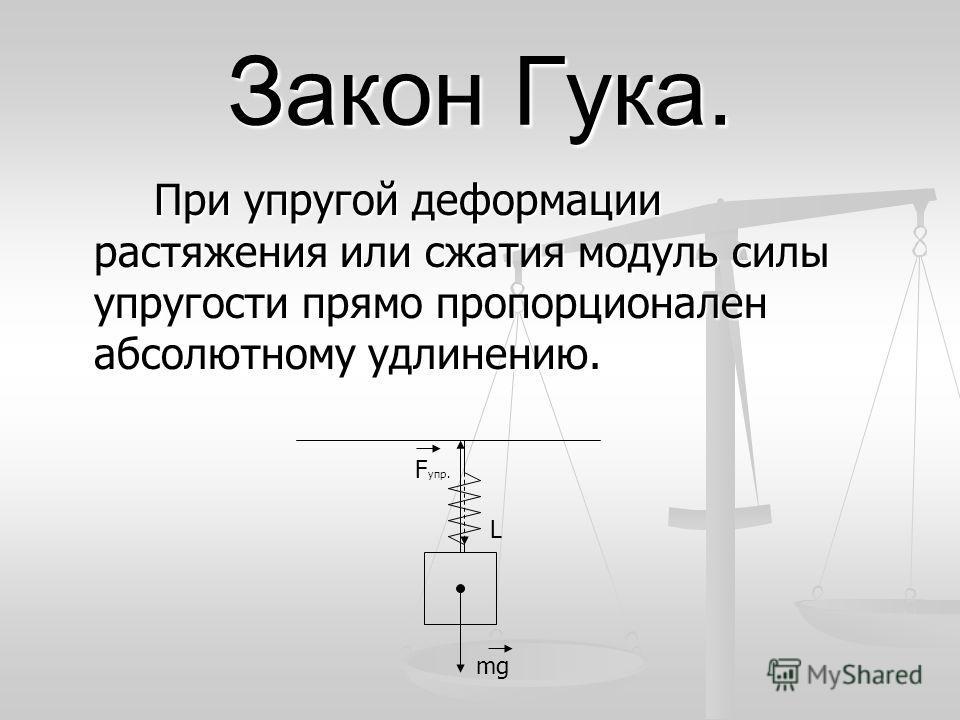 Закон Гука. При упругой деформации растяжения или сжатия модуль силы упругости прямо пропорционален абсолютному удлинению. L F упр. mg