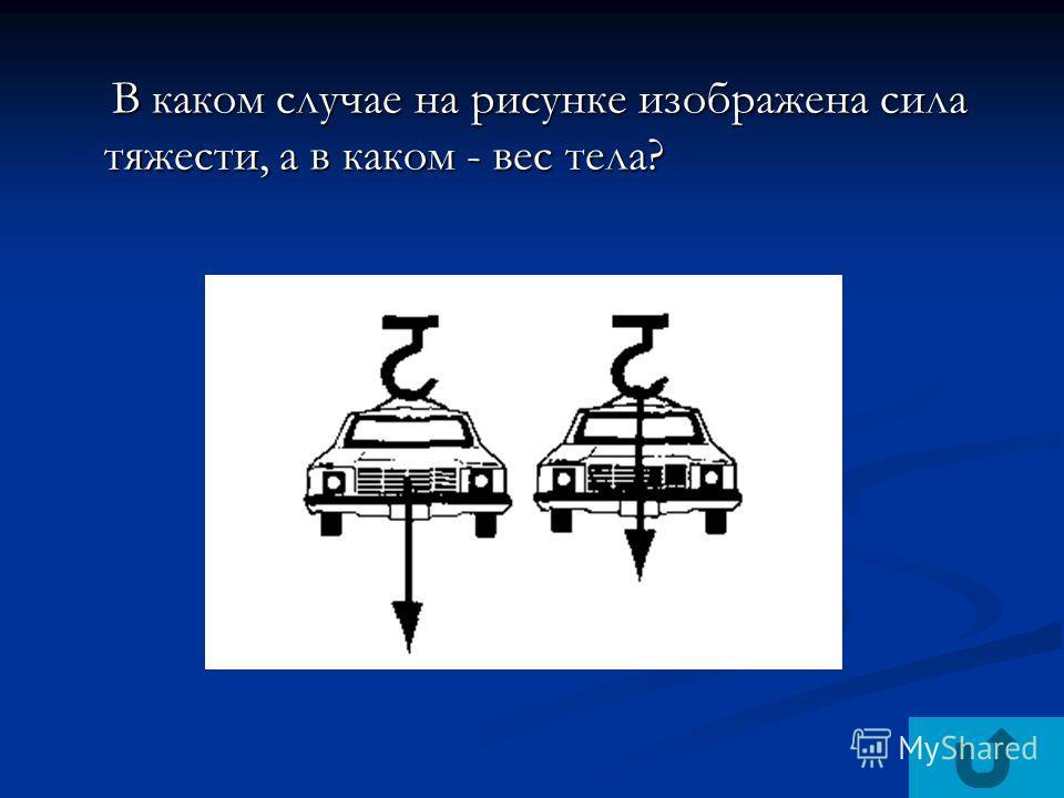 В каком случае на рисунке изображена сила тяжести, а в каком - вес тела? В каком случае на рисунке изображена сила тяжести, а в каком - вес тела?
