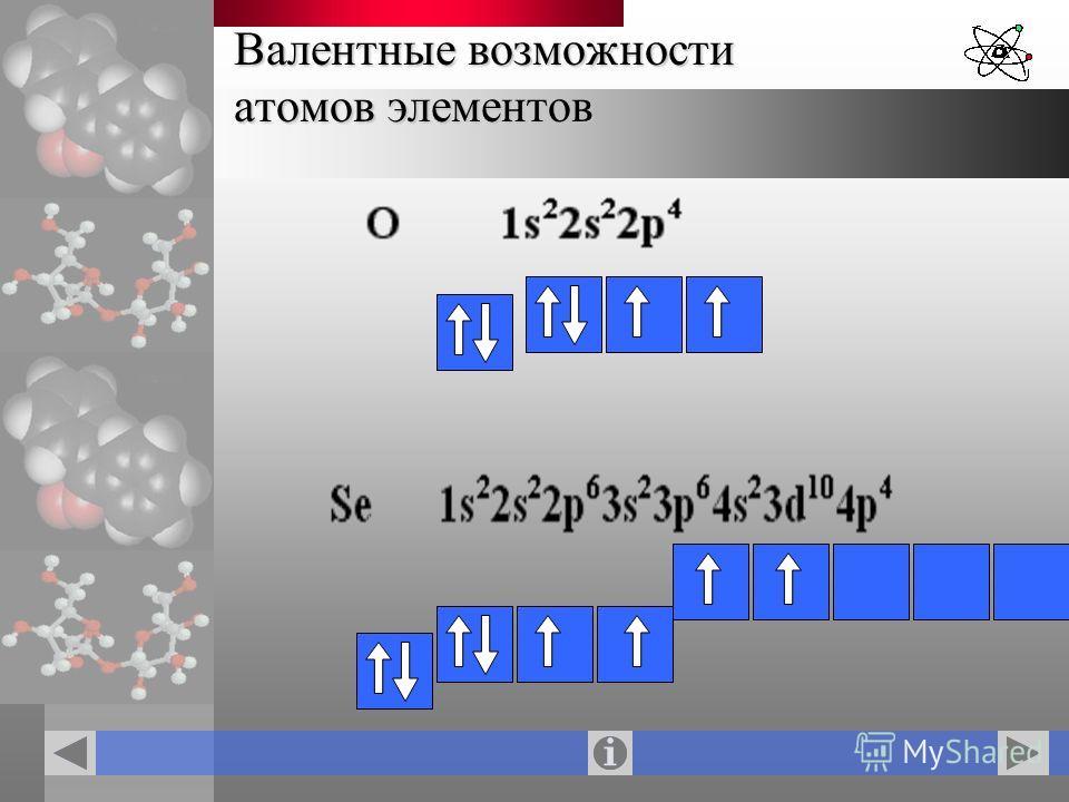 Валентные возможности атомов элементов