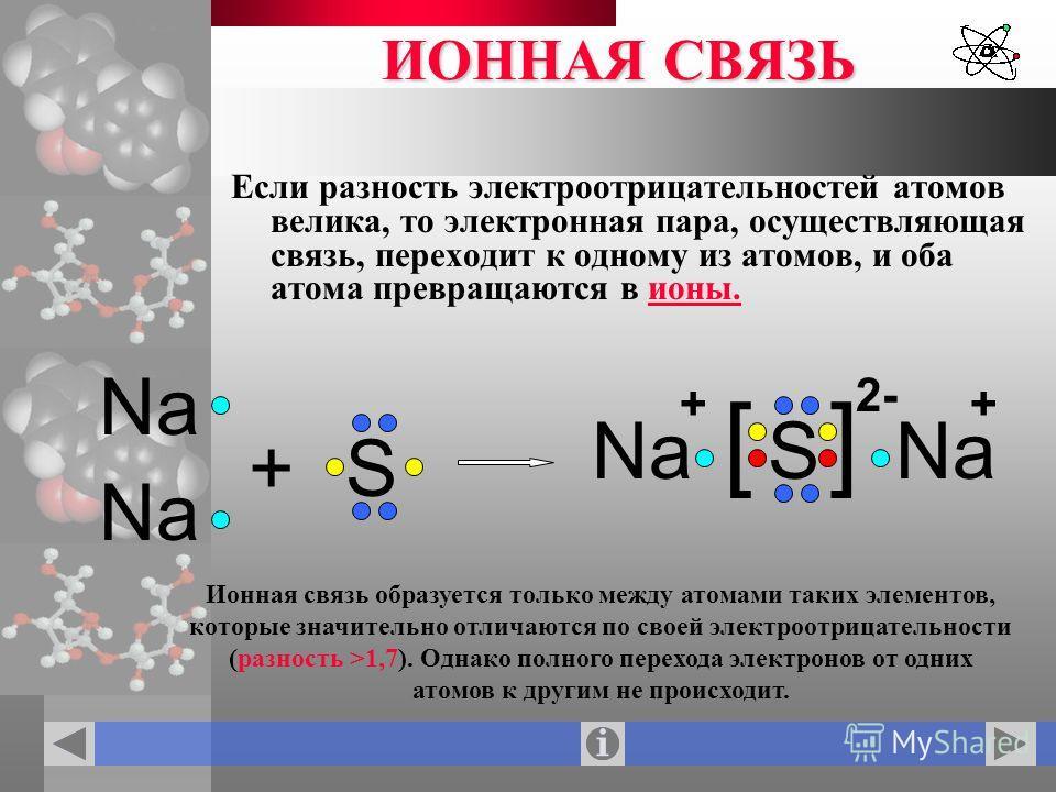 ИОННАЯ СВЯЗЬ Если разность электроотрицательностей атомов велика, то электронная пара, осуществляющая связь, переходит к одному из атомов, и оба атома превращаются в ионы. Na +S S [] ++ 2- Ионная связь образуется только между атомами таких элементов,