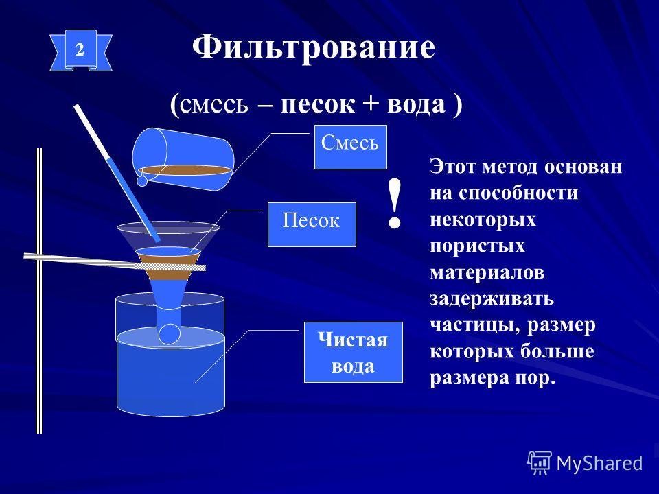 Фильтрование (смесь – песок + вода ) Этот метод основан на способности некоторых пористых материалов задерживать частицы, размер которых больше размера пор. ! 2 Смесь Песок Чистая вода