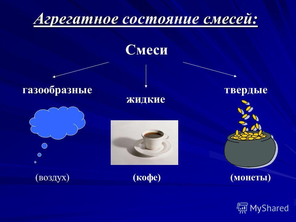 Агрегатное смесей: Агрегатное состояние смесей: Смеси газообразные жидкие твердые (воздух)(кофе)(монеты)