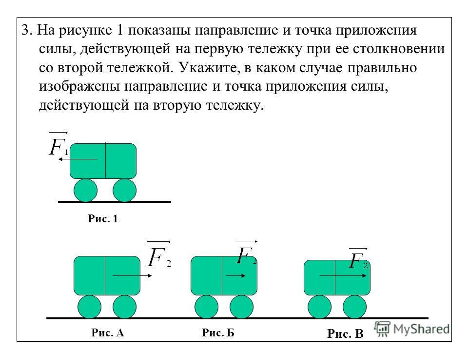 3. На рисунке 1 показаны направление и точка приложения силы, действующей на первую тележку при ее столкновении со второй тележкой. Укажите, в каком случае правильно изображены направление и точка приложения силы, действующей на вторую тележку. Рис.