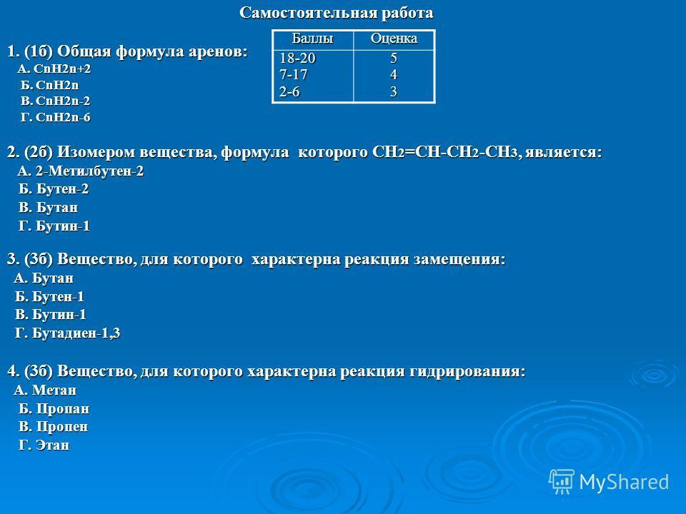 Самостоятельная работа 1. (1б) Общая формула аренов: A. CnH2n+2 A. CnH2n+2 Б. CnH2n Б. CnH2n В. CnH2n-2 В. CnH2n-2 Г. CnH2n-6 Г. CnH2n-6 2. (2б) Изомером вещества, формула которого CH 2 =CH-CH 2 -CH 3, является: А. 2-Метилбутен-2 А. 2-Метилбутен-2 Б.