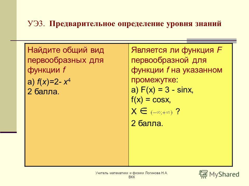 Учитель математики и физики Логинова Н.А. ВКК УЭ3. Предварительное определение уровня знаний Найдите общий вид первообразных для функции f a) f(x)=2- х 4 2 балла. Является ли функция F первообразной для функции f на указанном промежутке: a) F(x) = 3