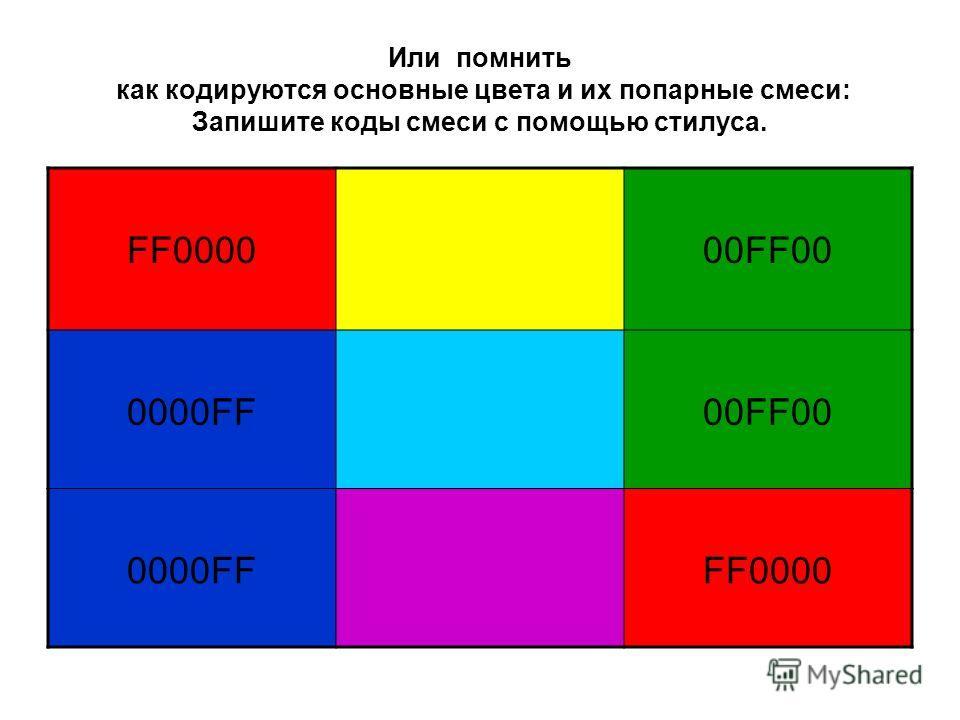 Или помнить как кодируются основные цвета и их попарные смеси: Запишите коды смеси с помощью стилуса. FF000000FF00 0000FF00FF00 0000FFFF0000