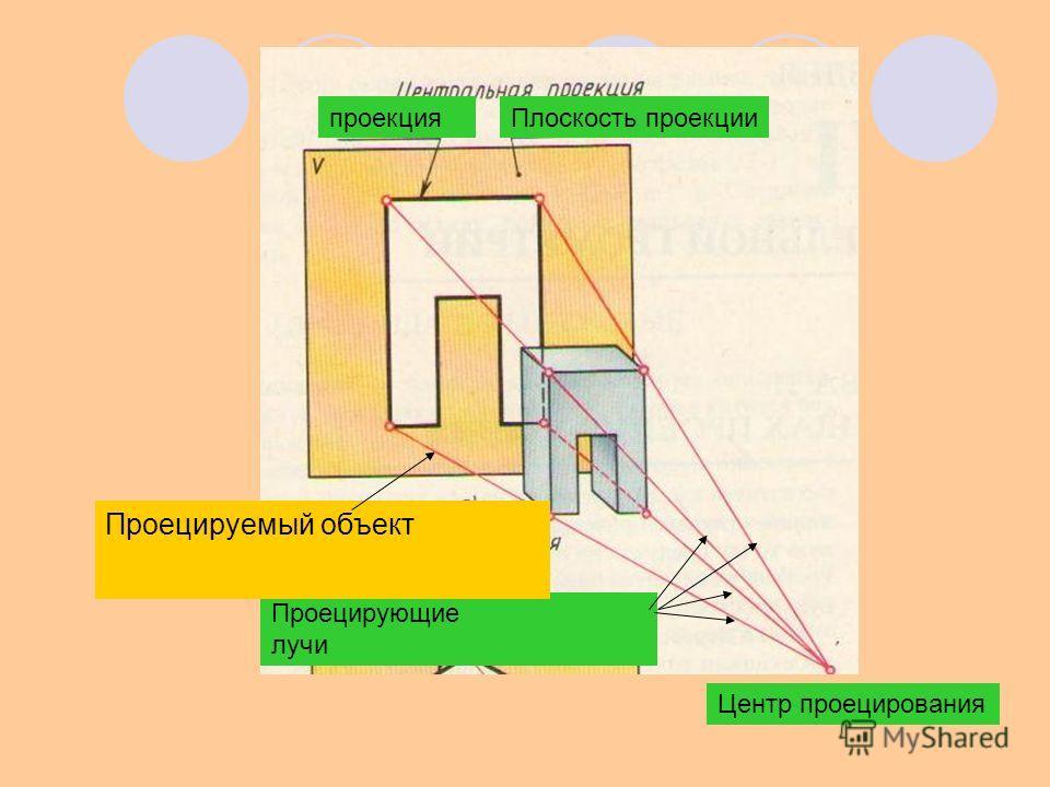 Проецирующие лучи Проецируемый объект проекцияПлоскость проекции Центр проецирования