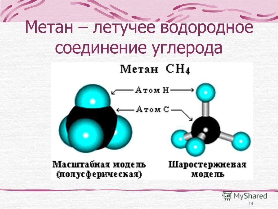 14 Метан – летучее водородное соединение углерода