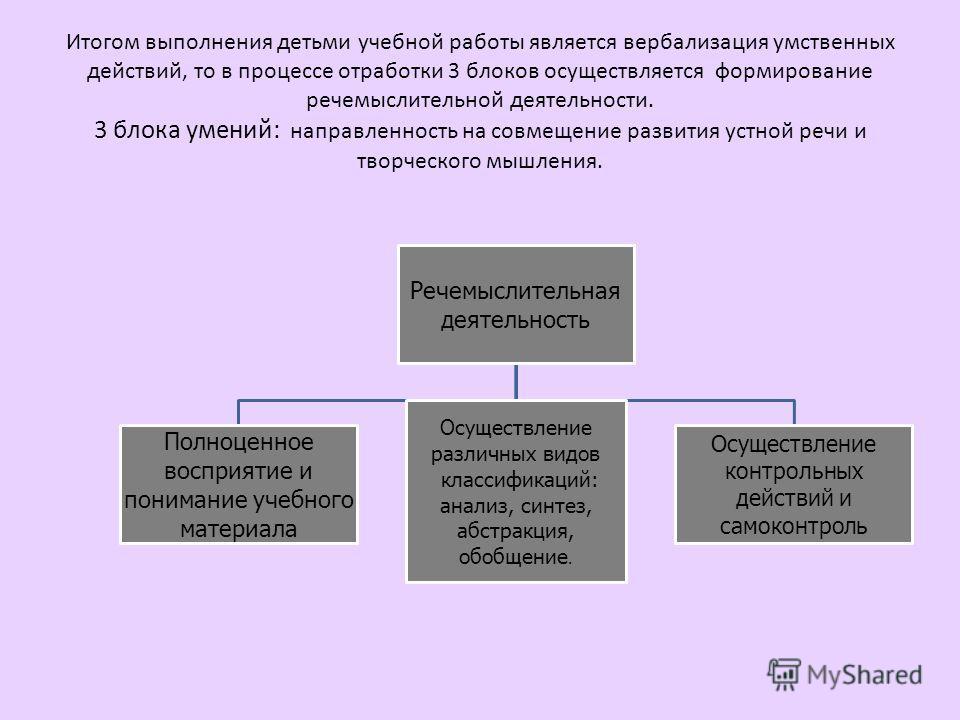 Итогом выполнения детьми учебной работы является вербализация умственных действий, то в процессе отработки 3 блоков осуществляется формирование речемыслительной деятельности. 3 блока умений: направленность на совмещение развития устной речи и творчес