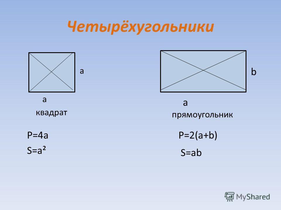 Четырёхугольники квадрат a a P=2(a+b) S=ab a b P=4a S=a² прямоугольник