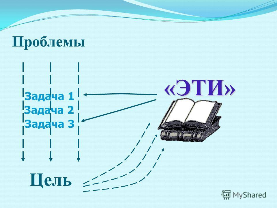 Проблемы Цель «ЭТИ» Задача 1 Задача 3 Задача 2